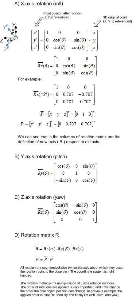 Standard 3D rotation matrices