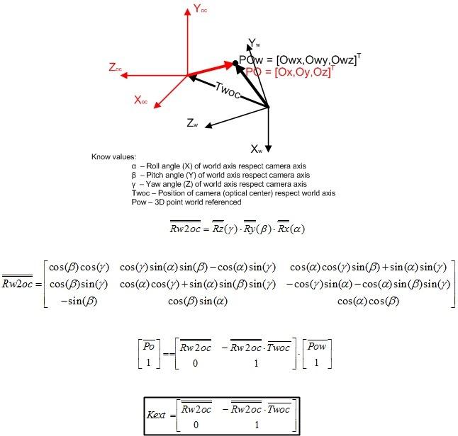 Extrinsics matrix definition