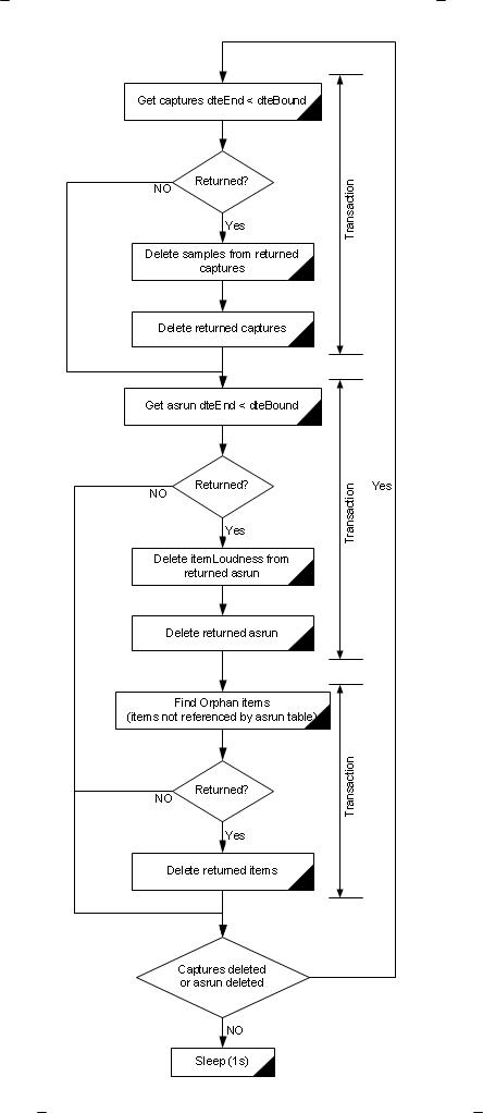 JOCLoudnessCLEAN algorithm