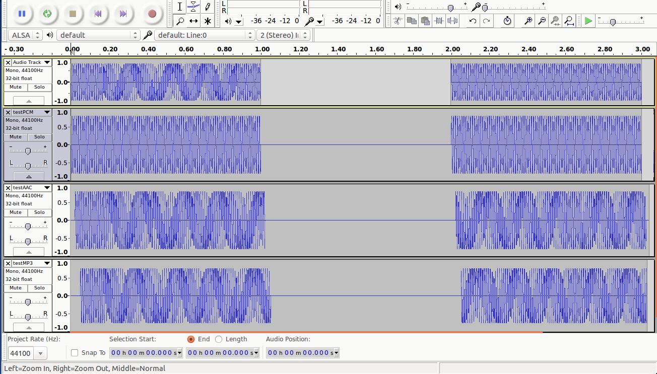 The audio video alignment nightmare in audio compressed formats
